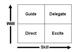 SkillWill1